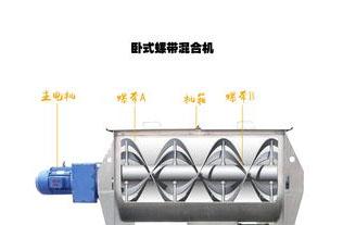 生物工程的混合设备——卧式螺带混合机